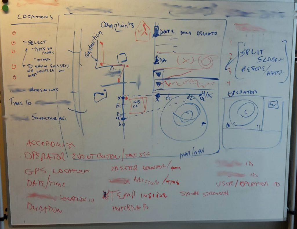 Whiteboard Wireframe