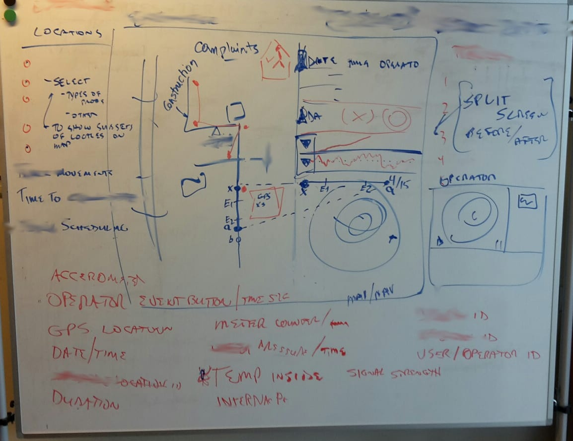 IoT Field Notes: Whiteboard Wireframing
