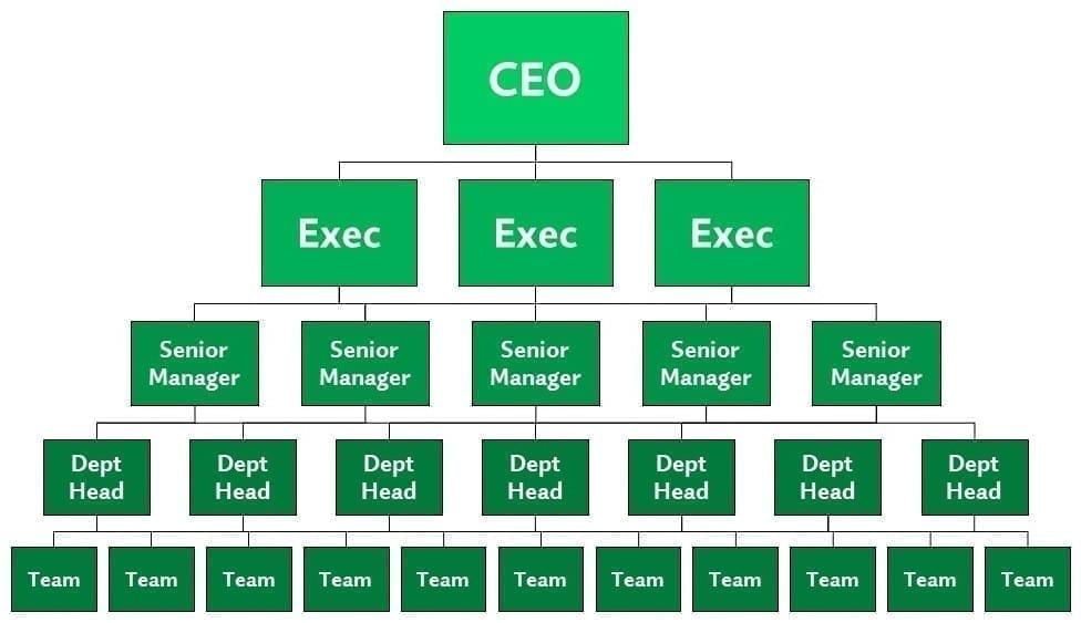 Servant Leadership OldOrg Crop